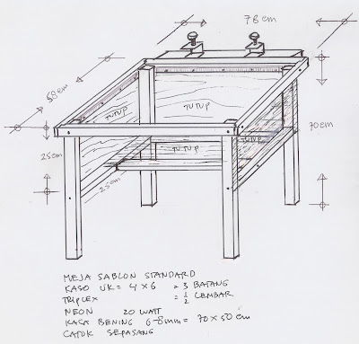 Macam Macam Meja Dan Fungsinya