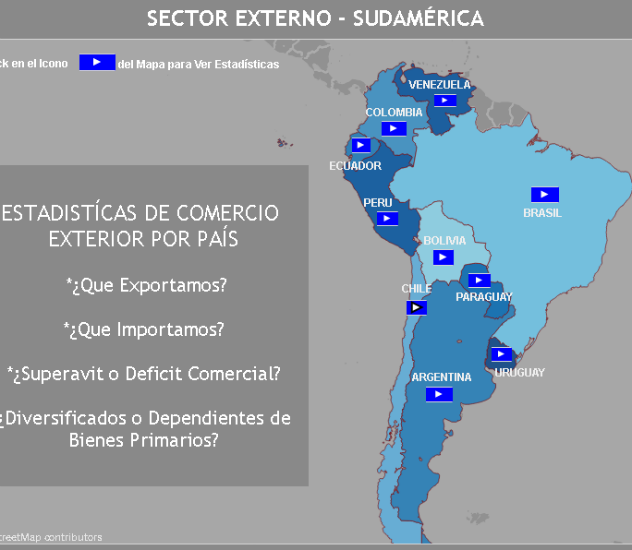 Comercio Exterior - Sudamérica
