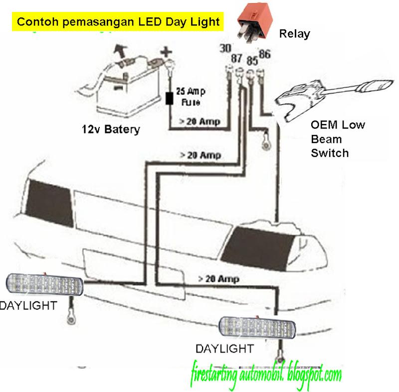 Cara Pasang Lampu Spotlight Motor
