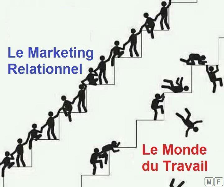 Marketing MLM pour votre communauté