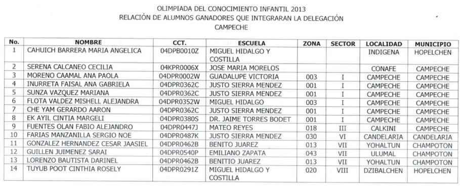 PRIMARIA: Ganadores Olimpiada del Conocimiento Infantil 2013 Campeche
