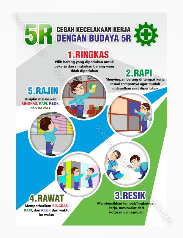 desain poster 5R kedokteran ugm - Jasa Desain Grafis Jogja