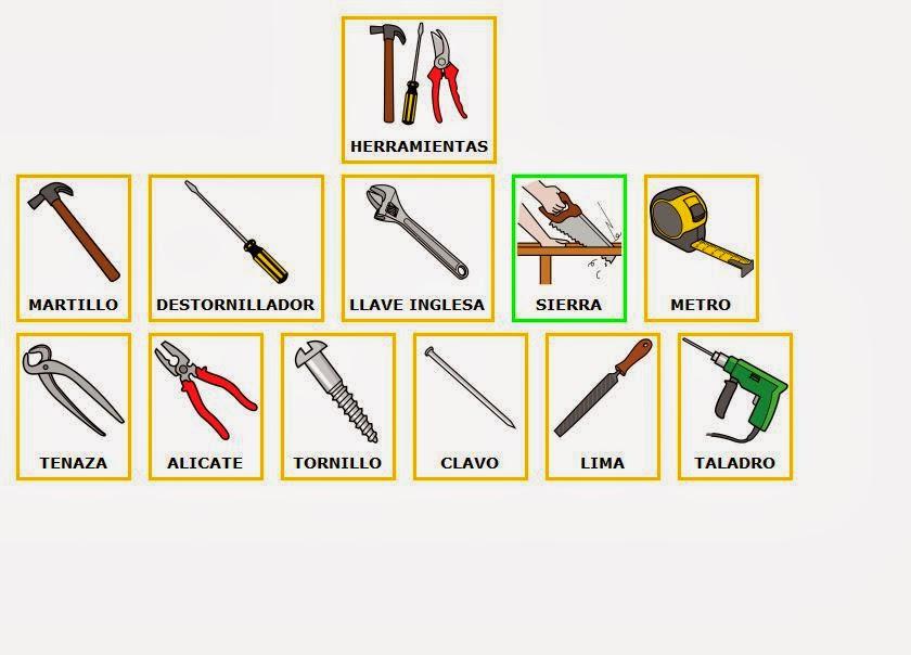 La clase del payaso herramientas con manny manitas for Herramientas de campo