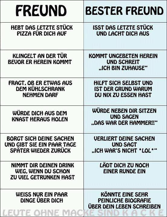 Geburtstag Spruche Bester Freund Kurzhaarschnitt