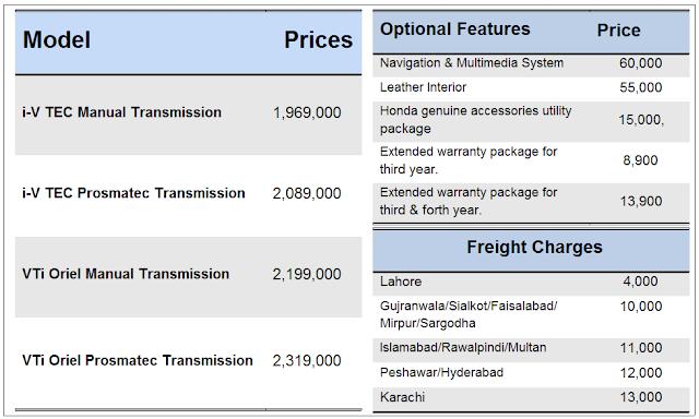 Civic Car Price Car Prices in Pakistan 2015