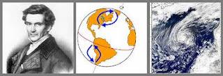 Debunking the Spinning Ball Earth Sdfsddddd