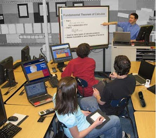 Types of Technology Used in the Classroom