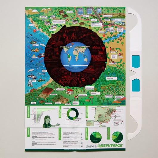 Vista póster campañas Greenpeace
