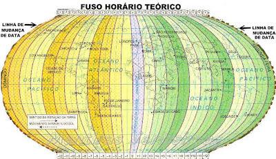 Fuso Horário Teórico. Divisão em faixas de 15°.