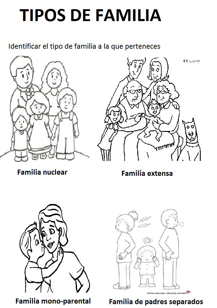 Actividades infantiles ficha tecnica la familia for Concepto de la familia para ninos