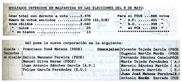 Resultados electorales 1983