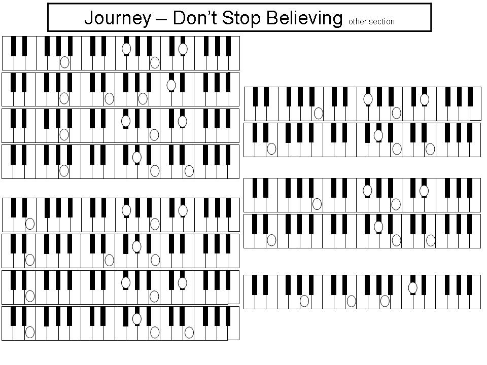 Yr11 Music Repertoire Dont Stop Believing By Journey
