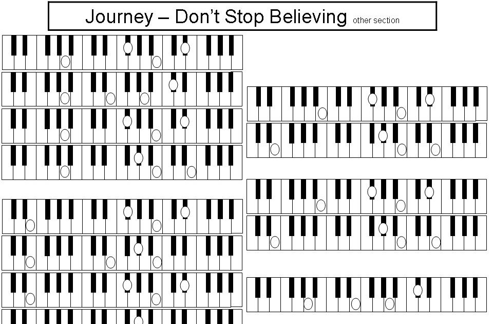 Yr11 Music Repertoire: Don\'t Stop Believing By Journey