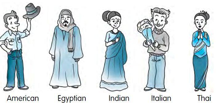 Nama Negara Dan Sebutan Penduduknya Dalam Bahasa Inggris Sekolah Oke