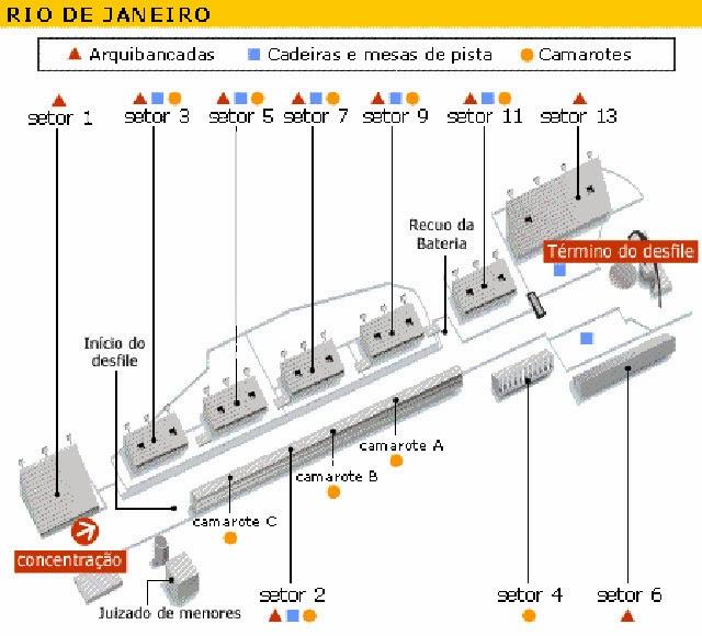 Ingresso carnaval RJ - Setores do Sambódromo do Rio de Janeiro