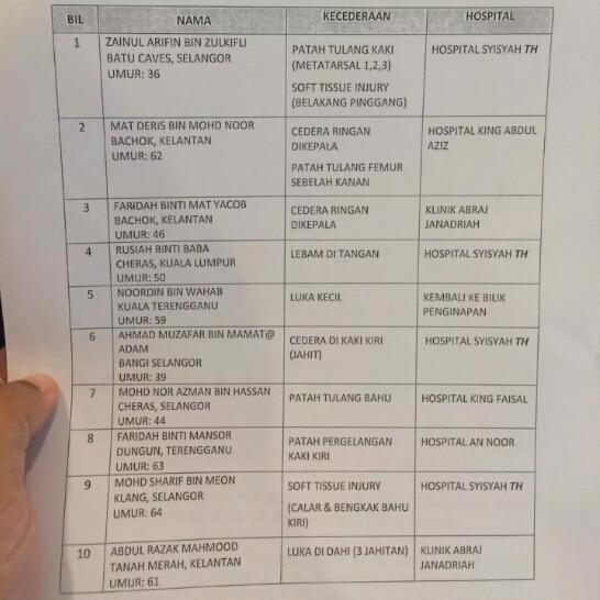 senarai nama jemaah haji malaysia tragedi kren runtuh, masjidilharam, mekah, kren runtuh,