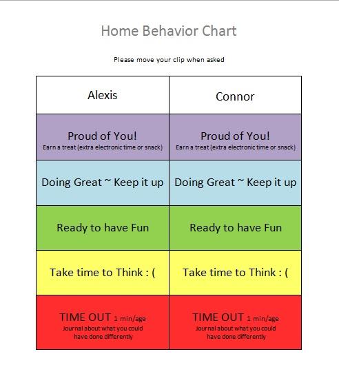 Simplifing Mommy: Summer Behavior Charts