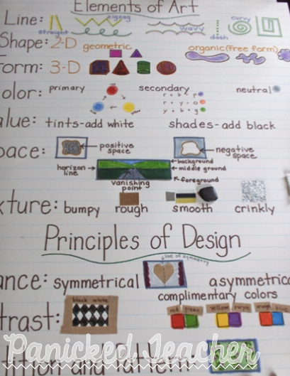 Elements of Art, Principles of Design, Art anchor chart