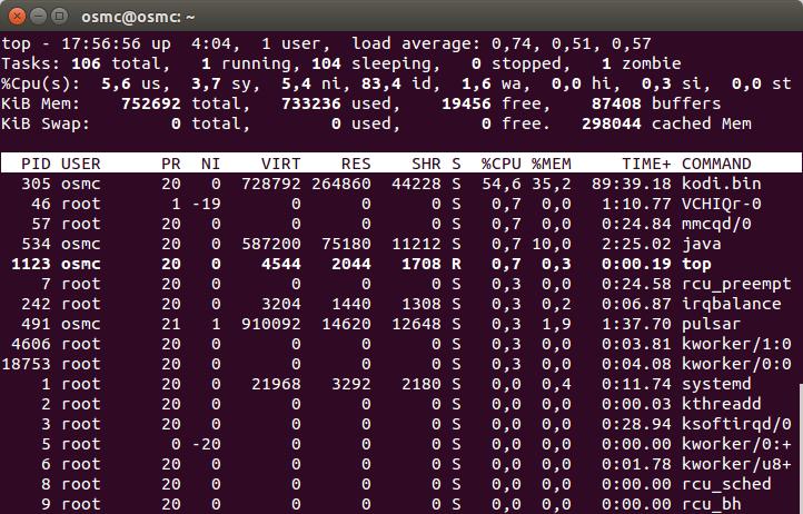 Consumo de Jdownloader después de dos horas