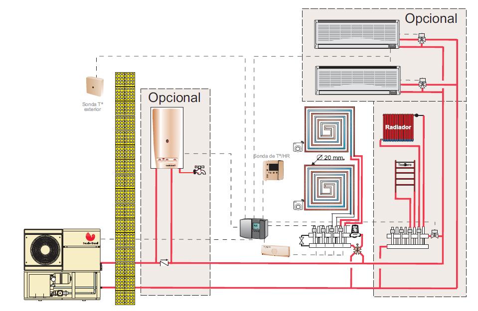Pavimentos para suelo radiante sistema de aire acondicionado for Suelo radiante refrescante opiniones