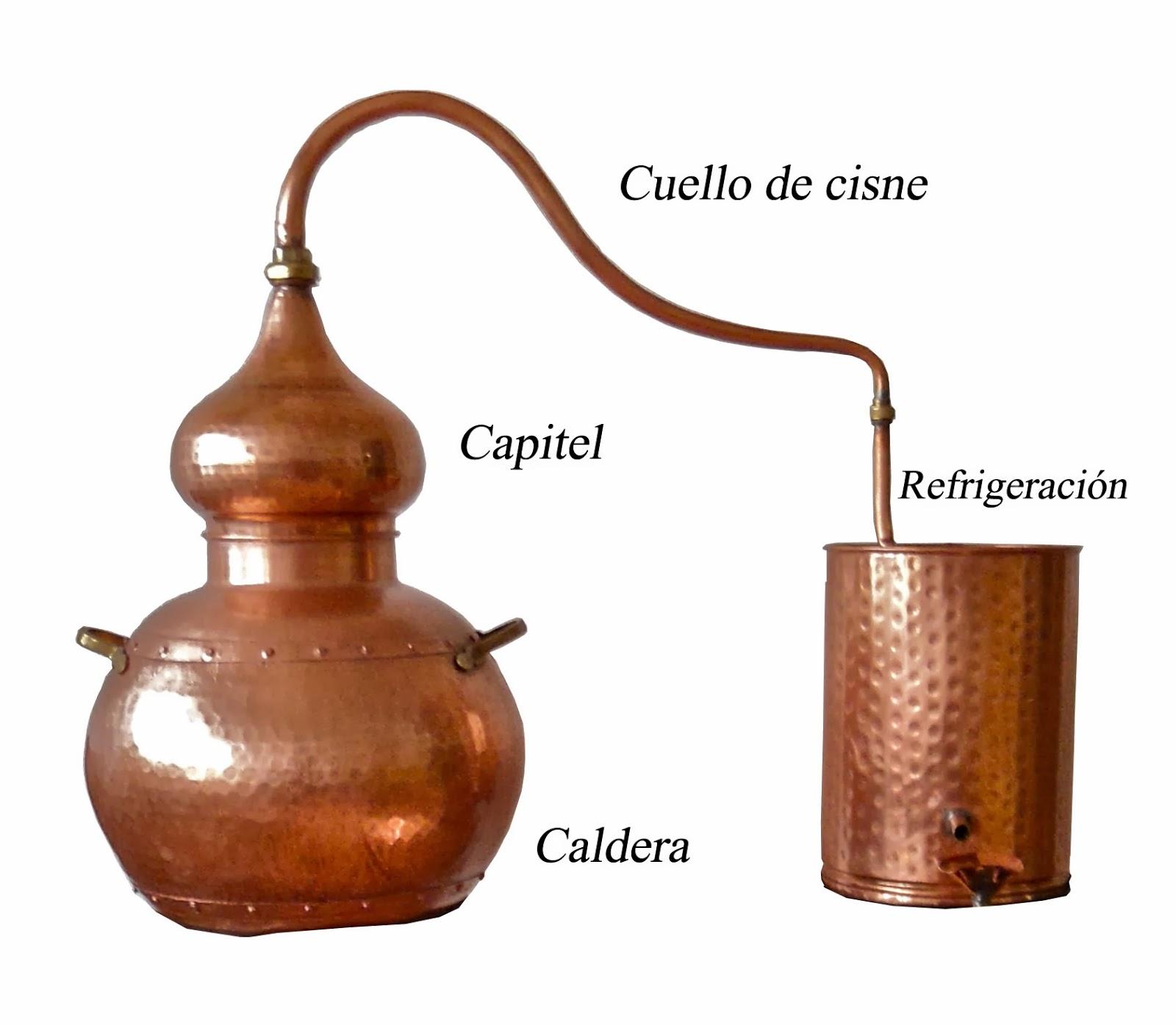 alambique perfumes