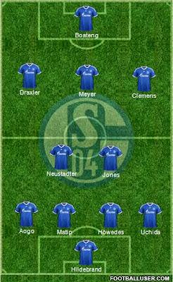 Schalke 04 análise sistema tático 4-2-3-1