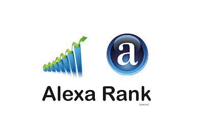 alexa,page rank,widget
