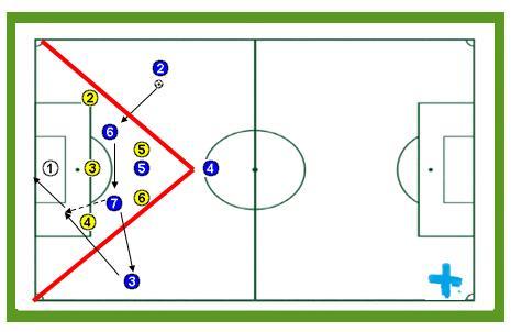ejercicio defensa zona futbol sala:
