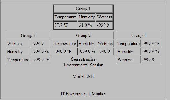 tinker u0026 39 s folly  sensatronics em1 environmental sensor with prtg