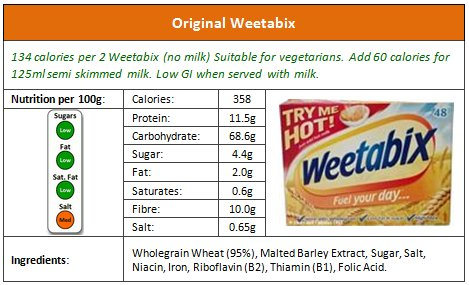 How many calories in a weetabix