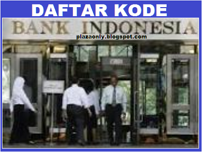 Kode Bank Indonesia SYARIAH MANDIRI BCA MANDIRI BNI BRI