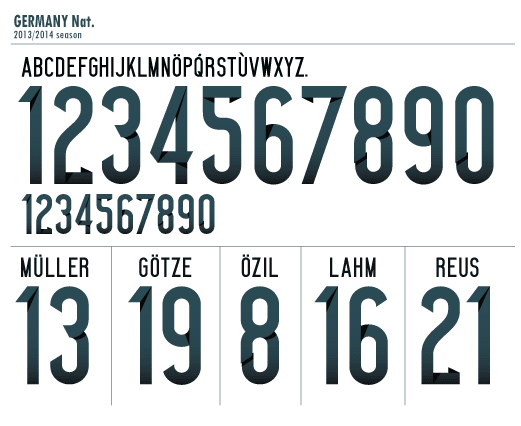 I've Posted These Font Sets