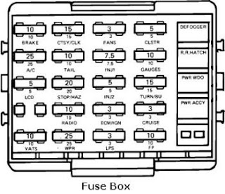 Fuel Pump Control Fuse Located On Chevy on 91 chevy 1500 fuse box diagram
