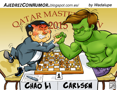 Carlsen as the Incredible Hulk