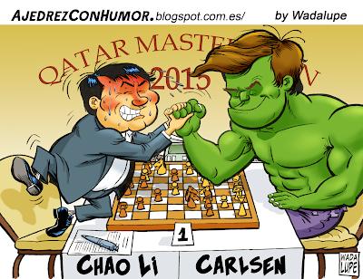 Carlsen as the Incredible Hulk