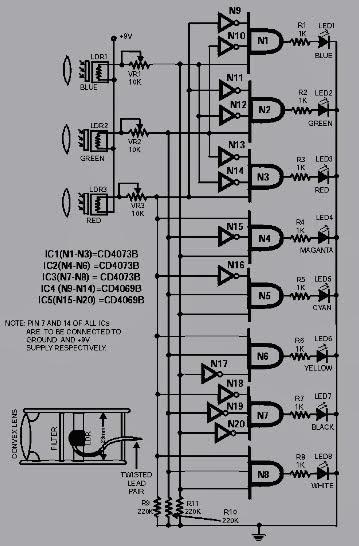 electro zone  rangkaian sensor pendeteksi warna
