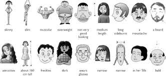Valme's English Corner: Describing Physical Appearance - SpEaKinG