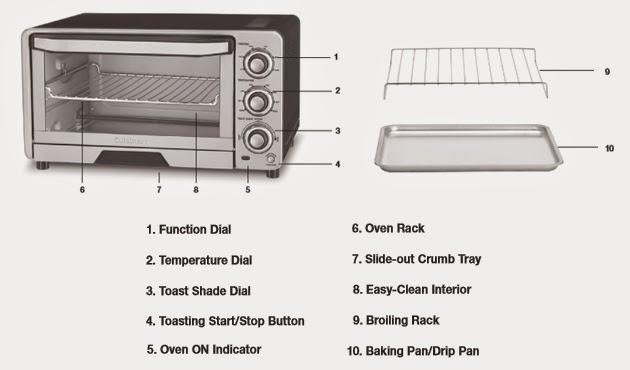 panasonic ntgt1 oven toaster price