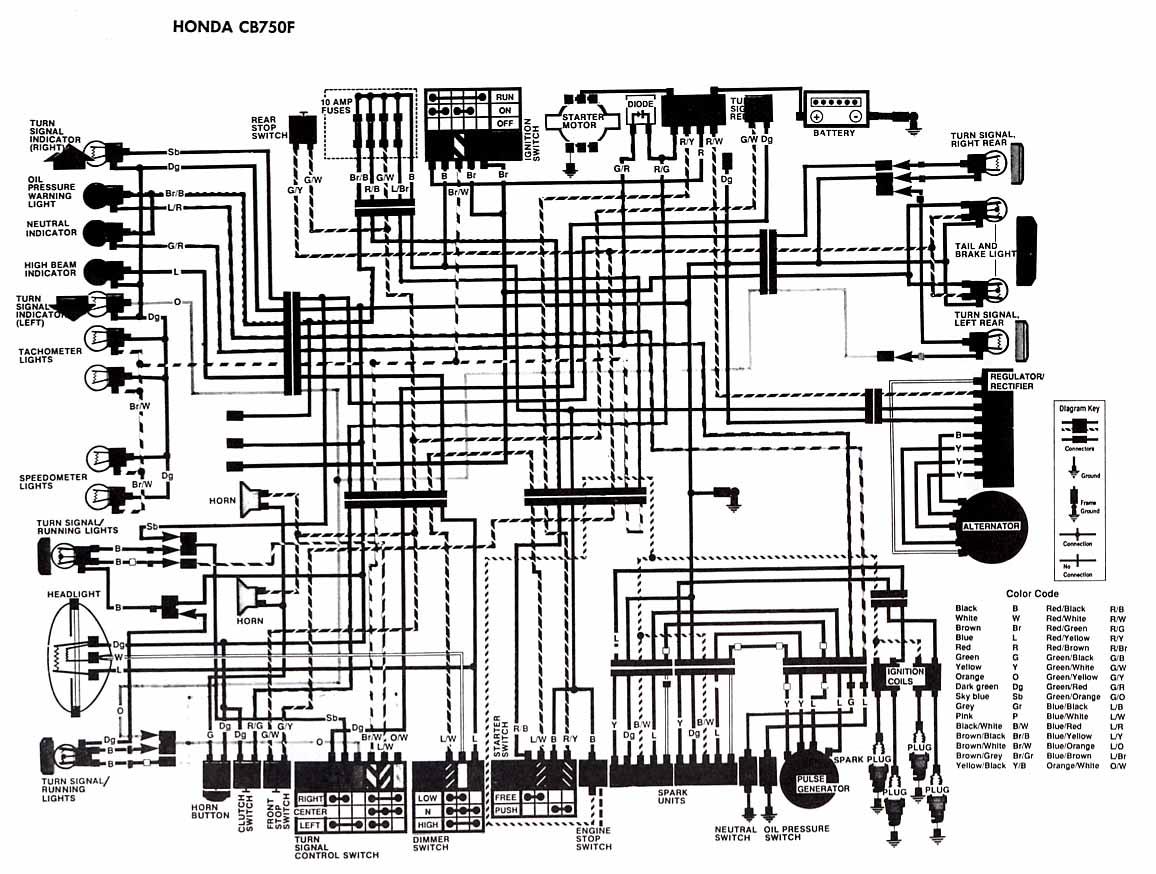 Schematic Wiring Diagram Honda Motorcycle CB750F Ciruit Diagram