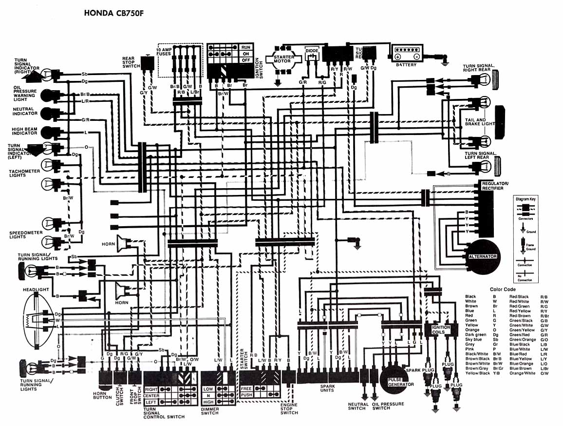 Honda%2BMotorcycle%2BCB750F%2BCiruit%2BDiagram motorcycle headlight wiring diagram motorcycle headlight clock wiring diagram of motorcycle honda xrm 125 at crackthecode.co