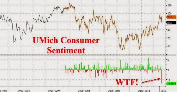universidad de michigan, sentimiento del consumidor,