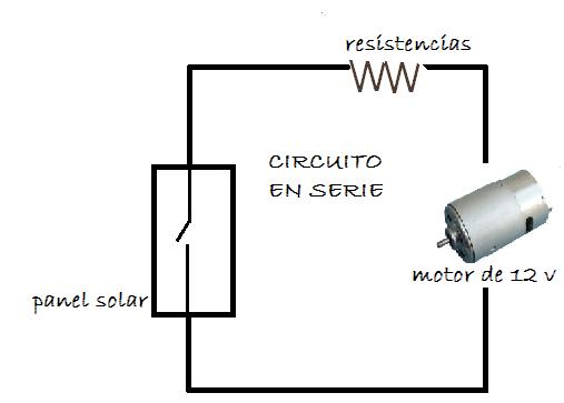Carro Solar 191 Como Es Su Funcionamiento