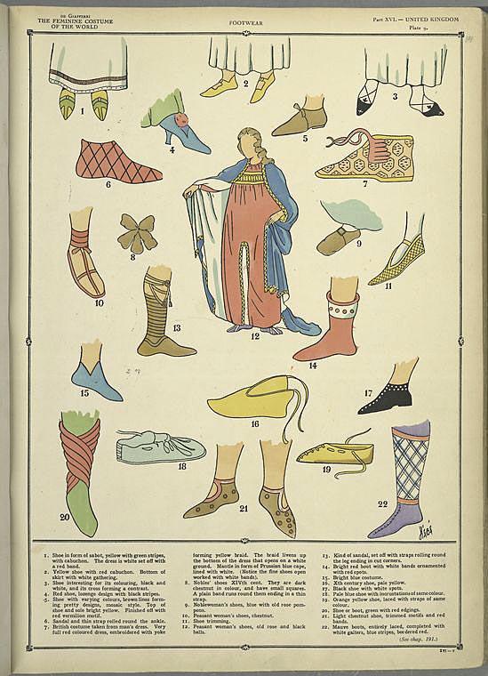Los zapatos. Historia.
