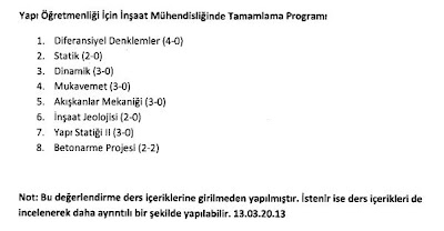 Yapı öğretmenliğinden mezun olanlar için inşaat mühendisliğinde tamamlama programı
