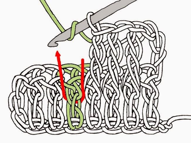 lo spazio di lilla punti all 39 uncinetto base 2 simboli e spiegazioni disegnate basic crochet. Black Bedroom Furniture Sets. Home Design Ideas