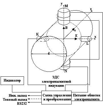 схема электромагнитного умягчителя воды