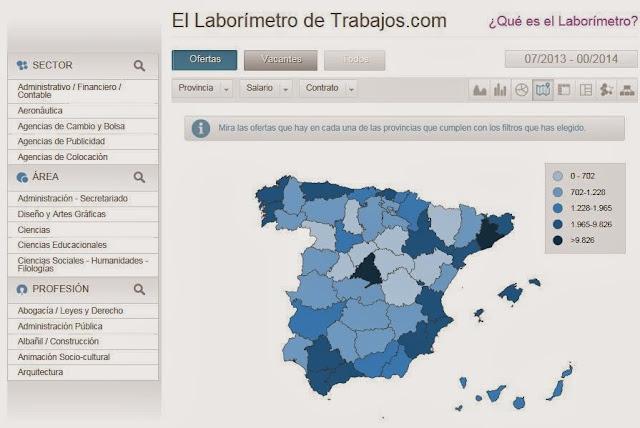 http://laborimetro.trabajos.com/es/