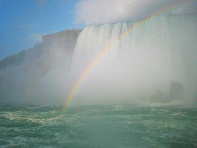 Niagarafallen Kanada