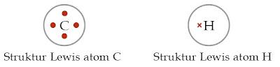 Untuk mencapai kestabilannya, atom C cenderung menerima 4 elektron ...