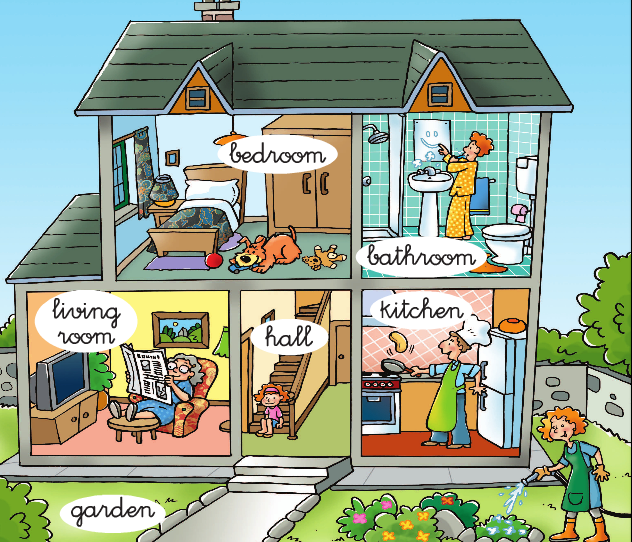 Vocabulary Rooms In A House Online Games